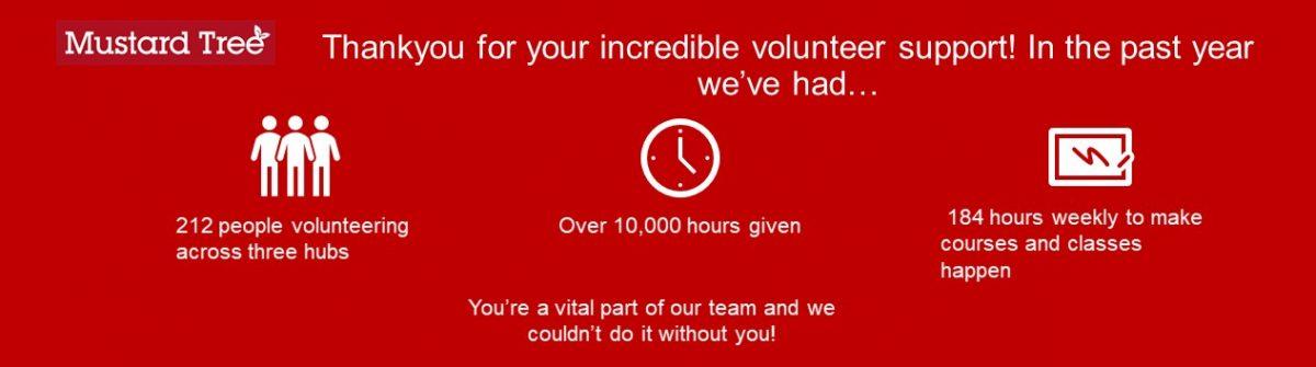 Celebrating Volunteers Week 2018