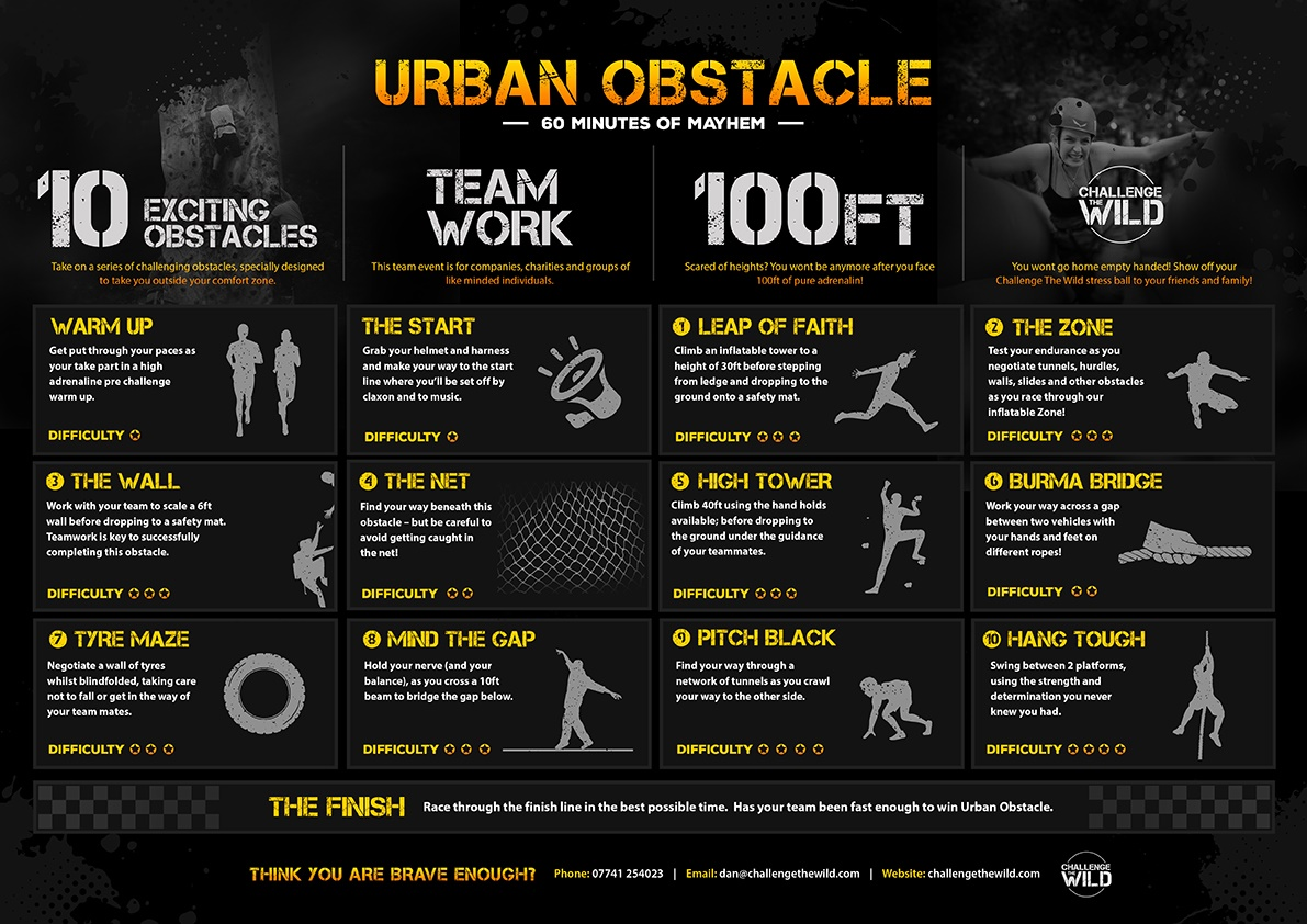 Urban Challenge – Friday 26th April